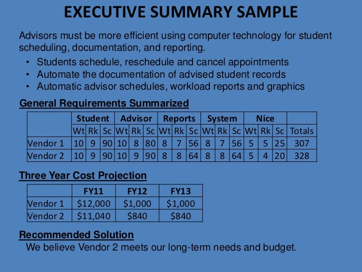 EXECUTIVE SUMMARY SAMPLEAdvisors must be more efficient using computer technology for studentscheduling, documentation, an...