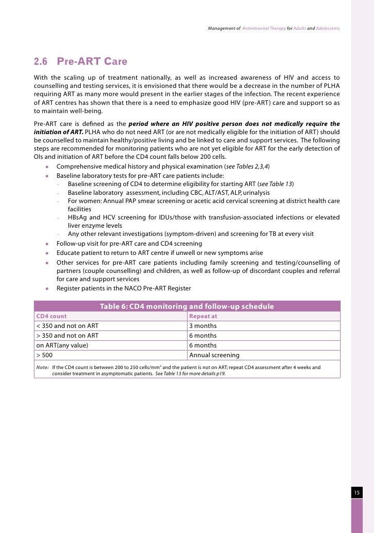 prednisone and bladder infection