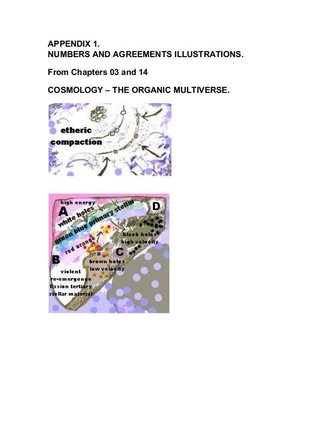 APPENDIX1. NUMBERSANDAGREEMENTSILLUSTRATIONS.  FromChapters03and14  COSMOLOGY–THEORGANICMULTIVERSE.   ...