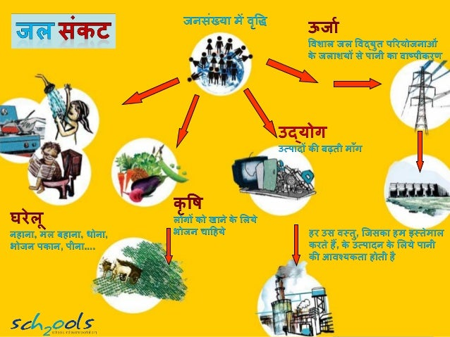 Pollution essay in hindi pdf file trend: PDF-File PDF
