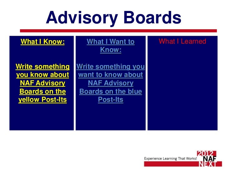 Advisory Boards What I Know:      What I Want to     What I Learned                      Know:Write something Write someth...