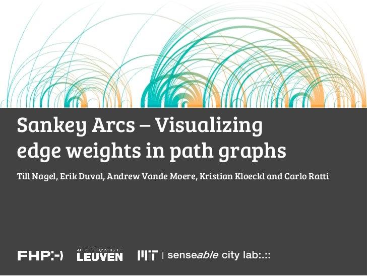 Sankey Arcs - Visualizing edge weights in path graphs