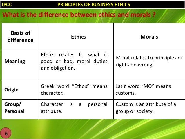 morality vs ethics essay Ethics and morality the concept that superior and objective systems of morality and ethics can be derived by studying human cultures an essay by rev.