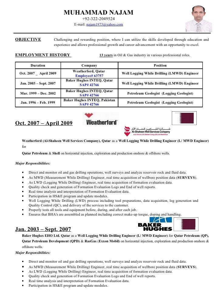 MUHAMMAD NAJAM                                              +92-322-2049524                                        E-mail:...