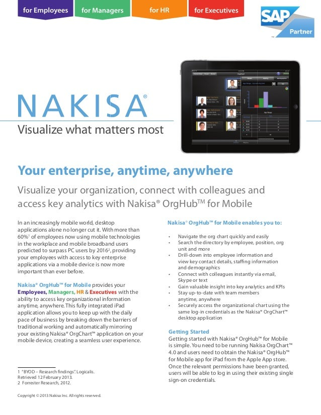 Visualize what matters most Visualize your organization, connect with colleagues and access key analytics with Nakisa® Org...