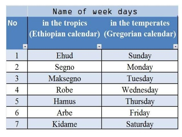 week day names and n o course Days of the week in french learn french words for days of the week - monday, tuesday, wednesday, thursday, friday, saturday, sunday increase your french vocabulary.