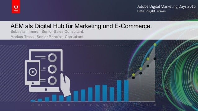 Namics. AEM als Digital Hub für Marketing und E-Commerce. Sebastian Immer. Senior Sales Consultant. Markus Tressl. Senior ...