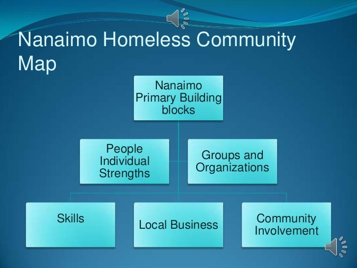 Nanaimo Homeless CommunityMap                      Nanaimo                   Primary Building                       blocks...