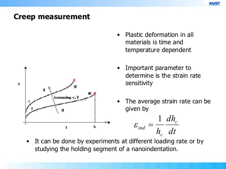 Strain Rate Dependence Strain Rate Sensitivity