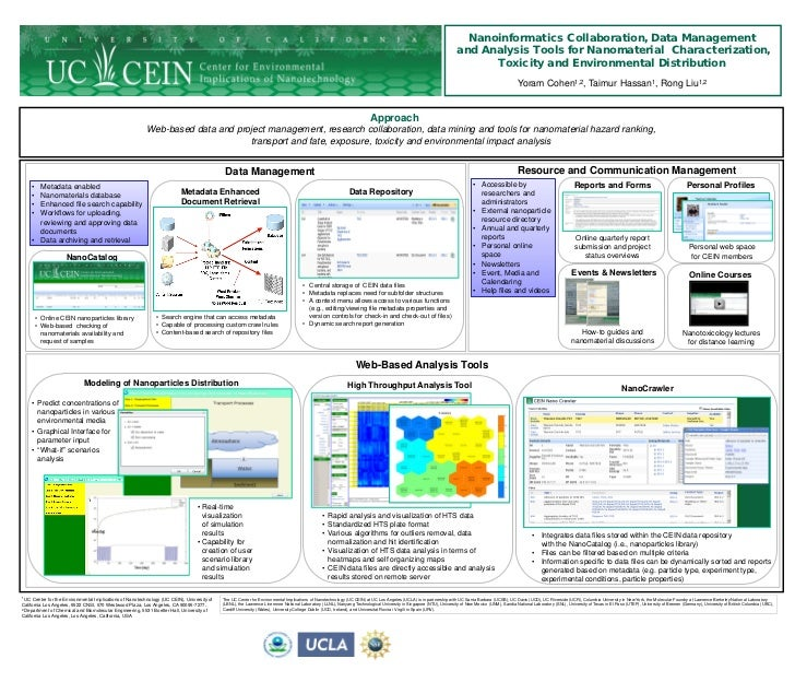 Nanoinformatics Collaboration, Data Management                                                                            ...