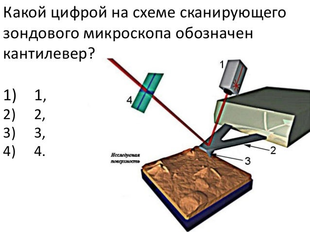 на схеме сканирующего