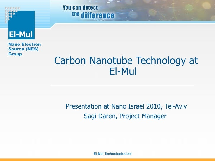 Nano Israel 2010