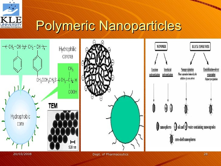 gold nanoparticulate drug delivery systems Connect to download get pdf recent developments in nanoparticulate drug delivery systems.