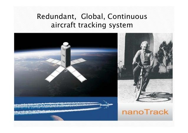 Nano Track - Global Aircraft Tracking System