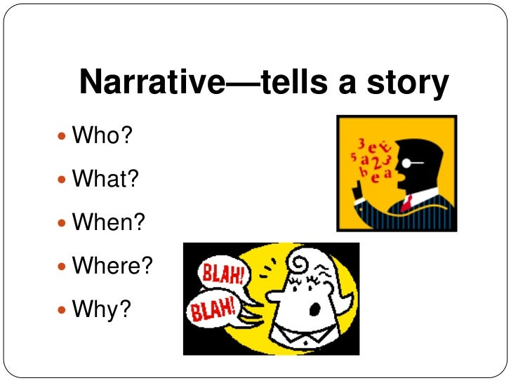 narrative writing middle school This prezi will cover the basics of writing a descriptive paragraph across middle school curriculum.