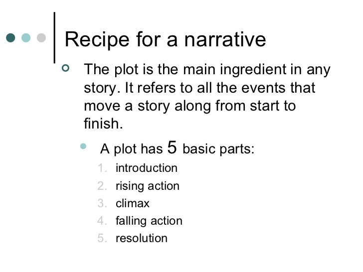 plot structure for narrative essay Narrative essay outline structure of narrative essay: introduction, body, conclusion paragraphs.