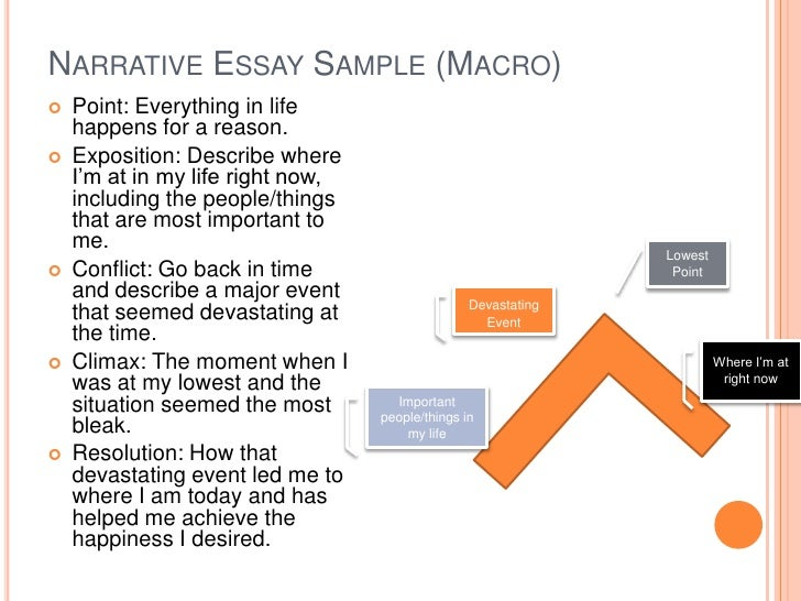 Good Thesis Statement For Narrative Essay