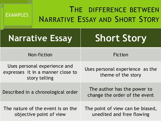 difference between essays and stories A short story tells a story through use of character, theme, dialogue, motif, setting, tone, and narration it is typically wordier than a poem, although the two have brevity in common both a short story and poem attempt to cut out anything that is not needed to convey the author's purpose however, a poem is even more brief than a short story.