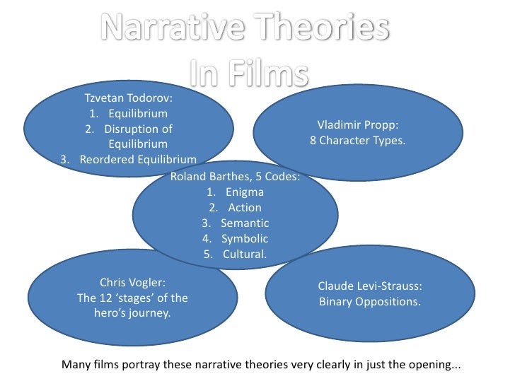 Narrative Theories <br />In Films<br />TzvetanTodorov:<br />Equilibrium<br />Disruption of Equilibrium<br />Reordered Equi...