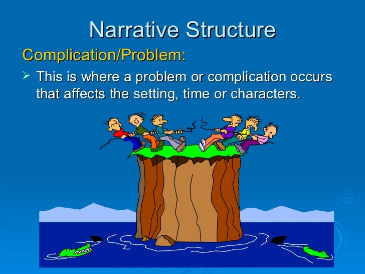 narrative essay lesson powerpoint