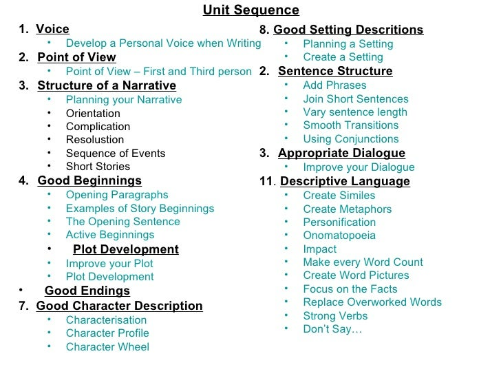 topics for narrative essays for college students good essays written by students