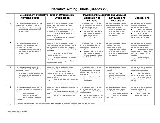 Narrative writing rubric grade 2 5