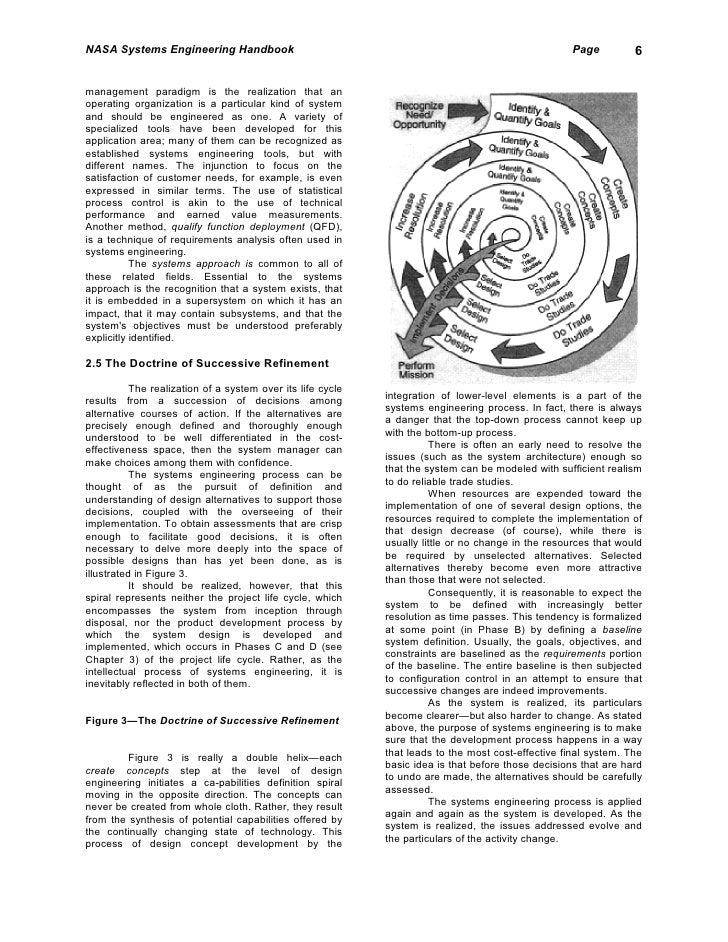Nasa Engineering Design Process : Nasa engineering handbook