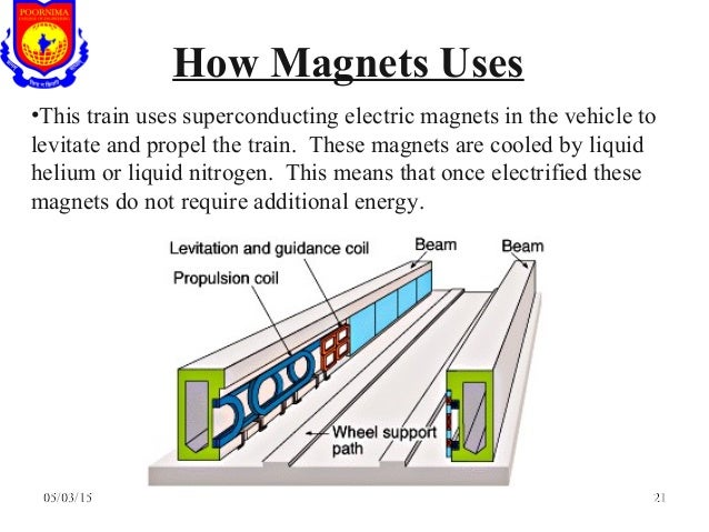how magnetically levitated trains work If the train needs to be stopped more the same device that converts electrical energy to mechanical energy can work in reverse to convert mechanical energy to.