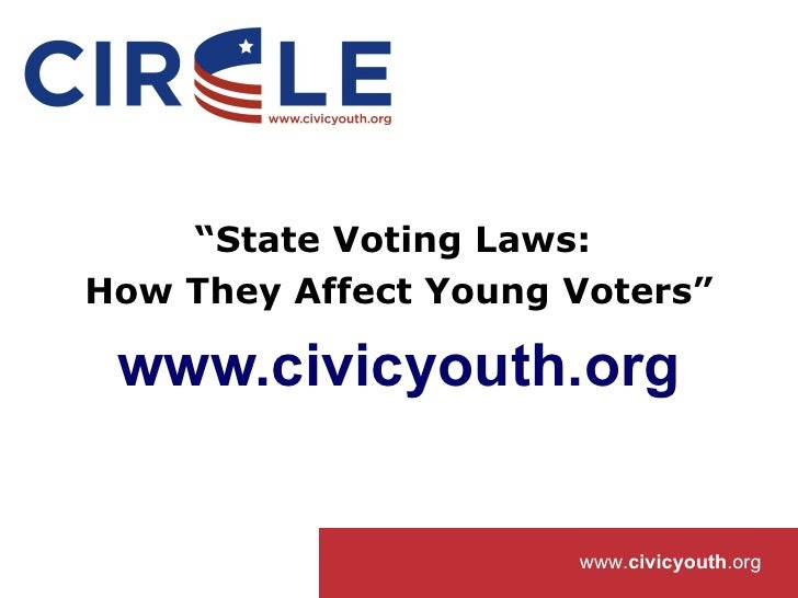 """State Voting Laws: How They Affect Young Voters""   www.civicyouth.org                         www.civicyouth.org"