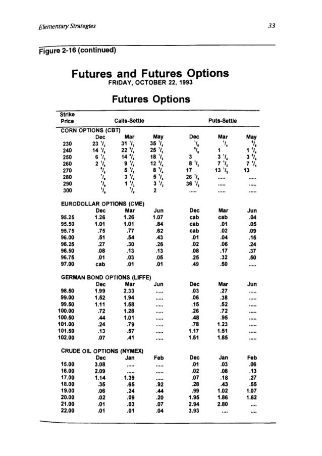 Call option trade example