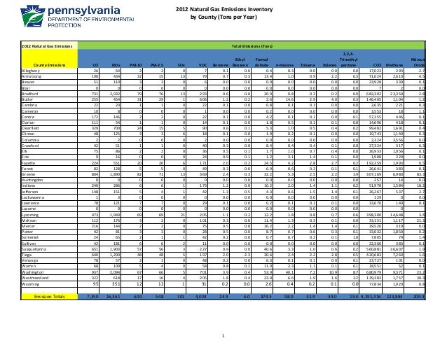 2012 Air Pollution Caused by Marcellus Shale Drilling in PA Counties