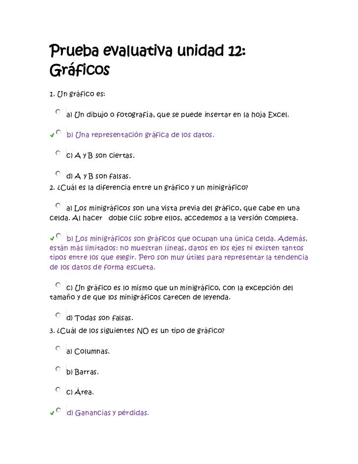 Prueba evaluativa unidad 12: Gráficos<br />Principio del formulario<br />1. Un gráfico es: a) Un dibujo o fotografía, que ...