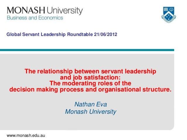 Global Servant Leadership Roundtable 21/06/2012      The relationship between servant leadership                  and job ...