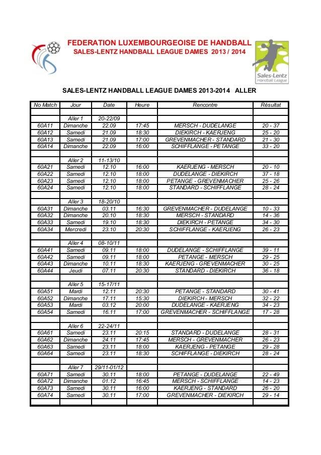 FEDERATION LUXEMBOURGEOISE DE HANDBALL SALES-LENTZ HANDBALL LEAGUE DAMES 2013 / 2014  SALES-LENTZ HANDBALL LEAGUE DAMES 20...