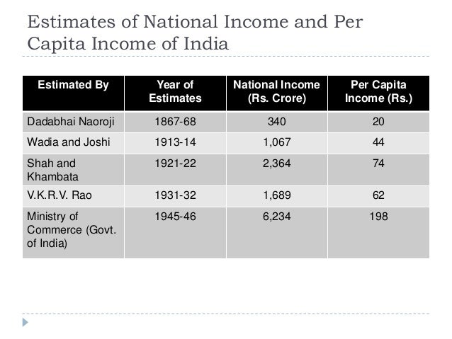 national income statistics of india Handbook of statistics on indian economy  national income, saving and employment:  welcome to the refurbished site of the reserve bank of india.