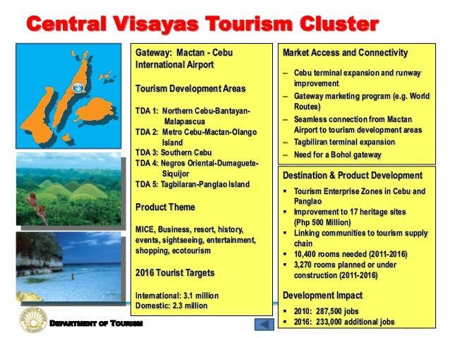 N Ational Tourism Development Plan