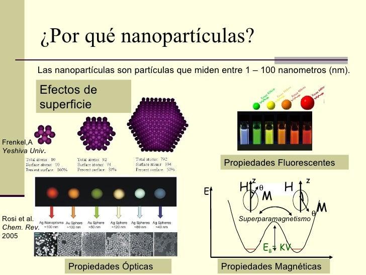 ¿Por qué nanopartículas? Las nanopartículas son partículas que miden entre 1 – 100 nanometros (nm).  Propiedades Ópticas P...