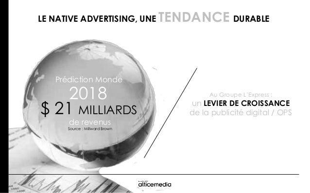LE NATIVE ADVERTISING, UNE TENDANCE DURABLE 2018 de revenus Source : Millward Brown $ 21 MILLIARDS Prédiction Monde Au Gro...