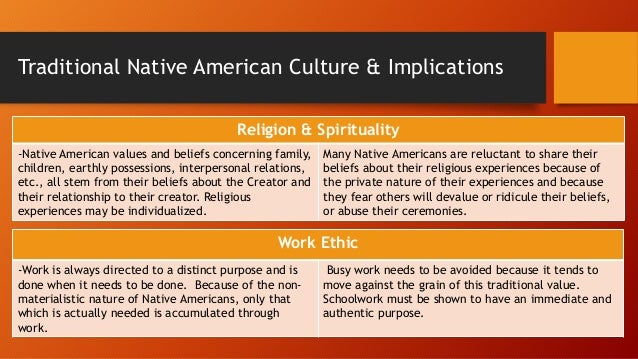 a study on native american struggles beliefs and customs Another way in which traditional culture and modern culture differ is in their  its spiritual beliefs and values held humans as  native american.