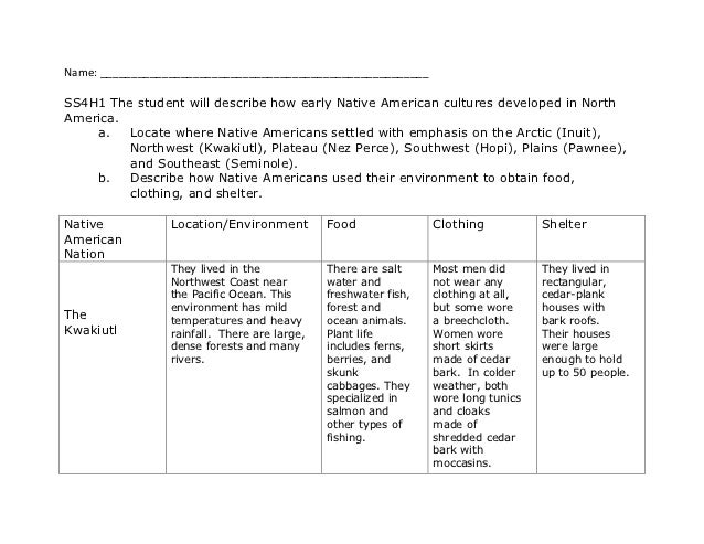 Name: _____________________________________________________SS4H1 The student will describe how early Native American cultu...