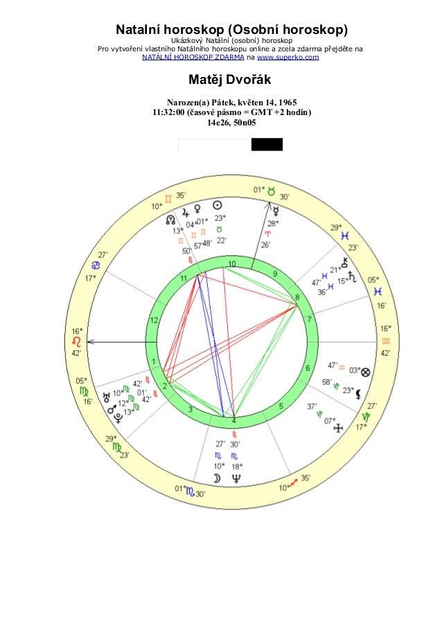 Nativní horoskop