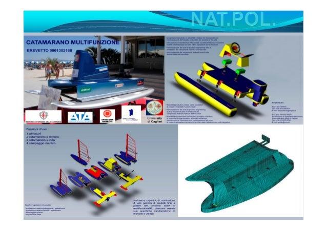 Natpol
