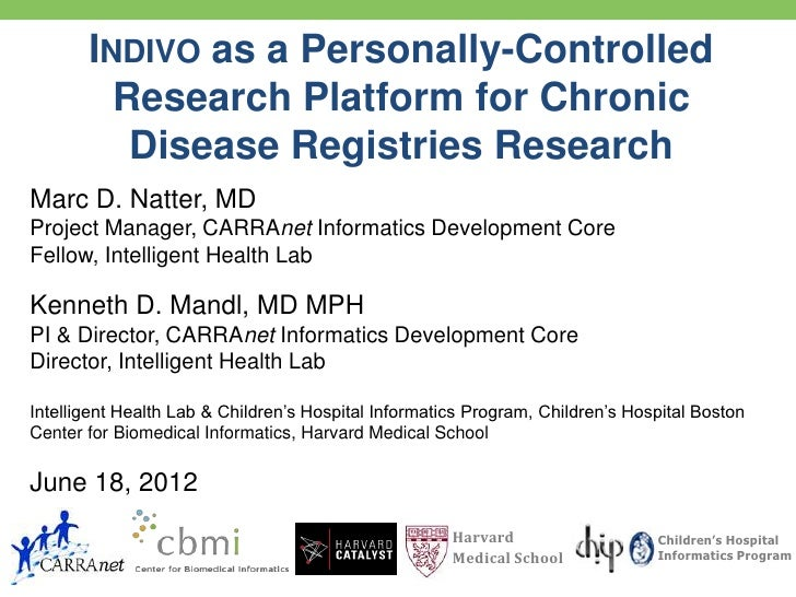 INDIVO as a Personally-Controlled         Research Platform for Chronic          Disease Registries ResearchMarc D. Natter...
