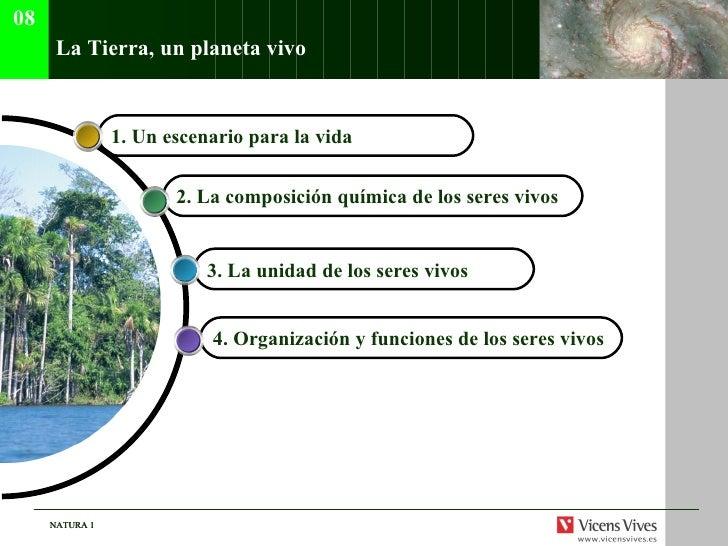 La Tierra, un planeta vivo 4. Organizaci ón y funciones de los seres vivos   3. La unidad de los seres vivos 2. La composi...