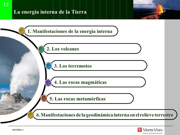 La energía interna de la Tierra 1.  Manifestaciones de la energ ía interna 2.  Los volcanes 3.  Los terremotos   4.  Las r...