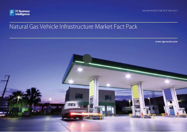 Natural Gas Vehicle Infrastructure Market Fact Pack