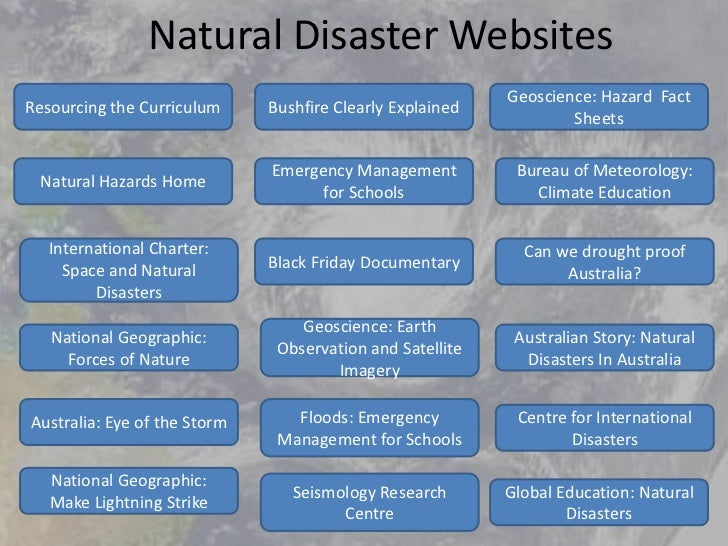 Natural Disaster Websites<br />Resourcing the Curriculum<br />Bushfire Clearly Explained<br />Geoscience: Hazard  Fact She...