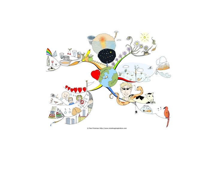 Natural joysNatural joys rarely need words so I have made this a wordless mind map.Natural joys surround us daily; only, h...