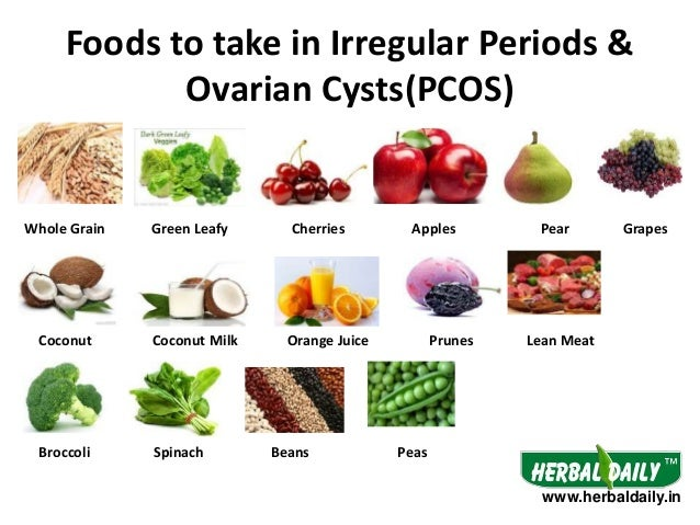 Natural Treatment For Irregular Periods Overian Cysts