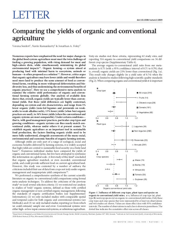 Comparing the yields of Organic and Conventional Agriculture - Verena Seufert